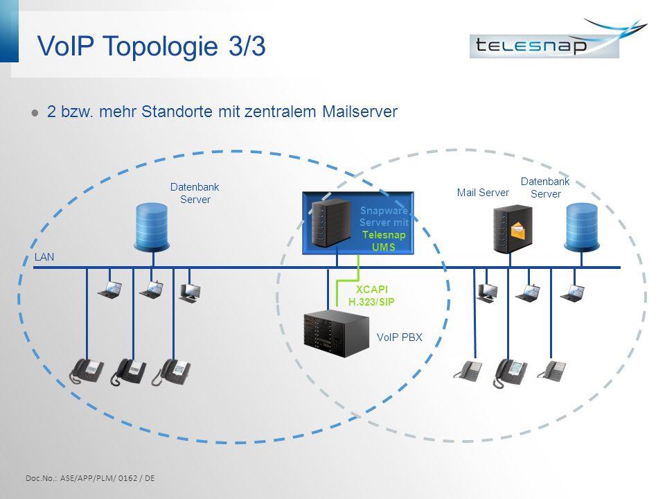 Snapware Server mit Telesnap UMS