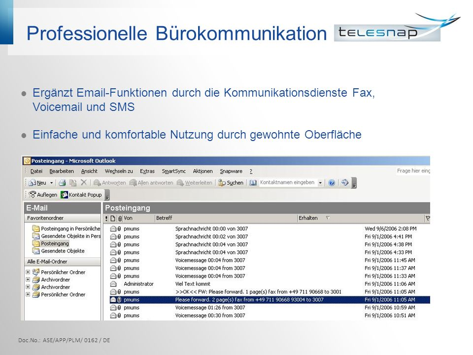 Professionelle Bürokommunikation