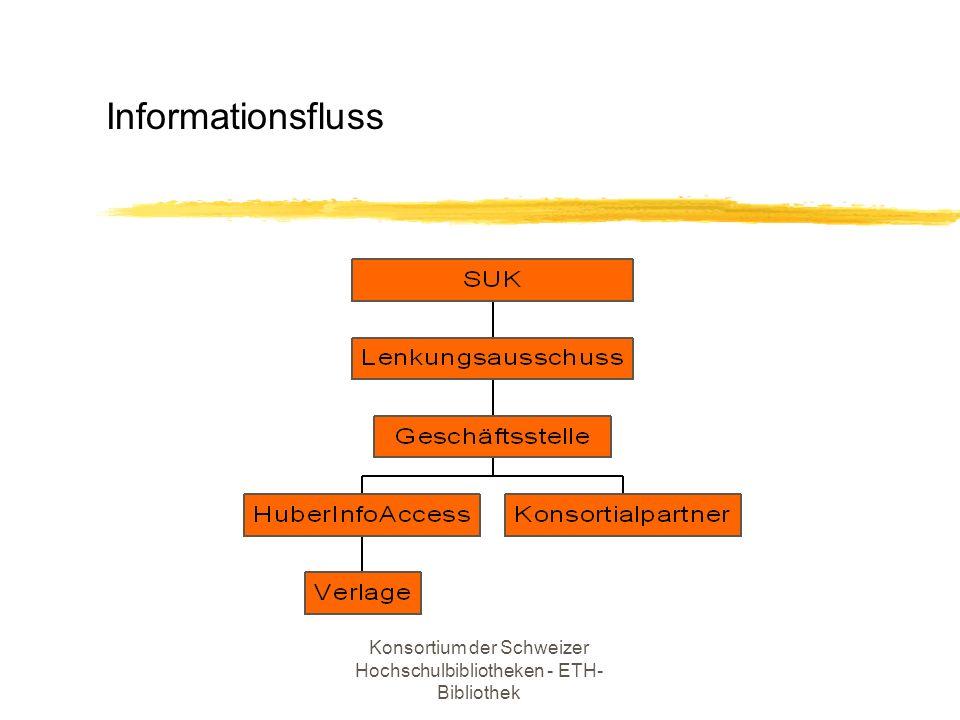 Konsortium der Schweizer Hochschulbibliotheken - ETH-Bibliothek