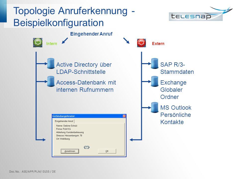Topologie Anruferkennung - Beispielkonfiguration