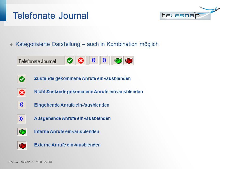 Telefonate Journal Kategorisierte Darstellung – auch in Kombination möglich. Zustande gekommene Anrufe ein-/ausblenden.