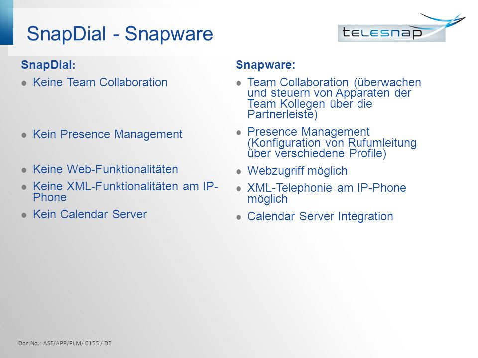 SnapDial - Snapware SnapDial: Keine Team Collaboration