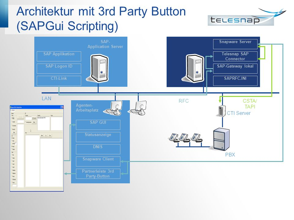 Architektur mit 3rd Party Button (SAPGui Scripting)