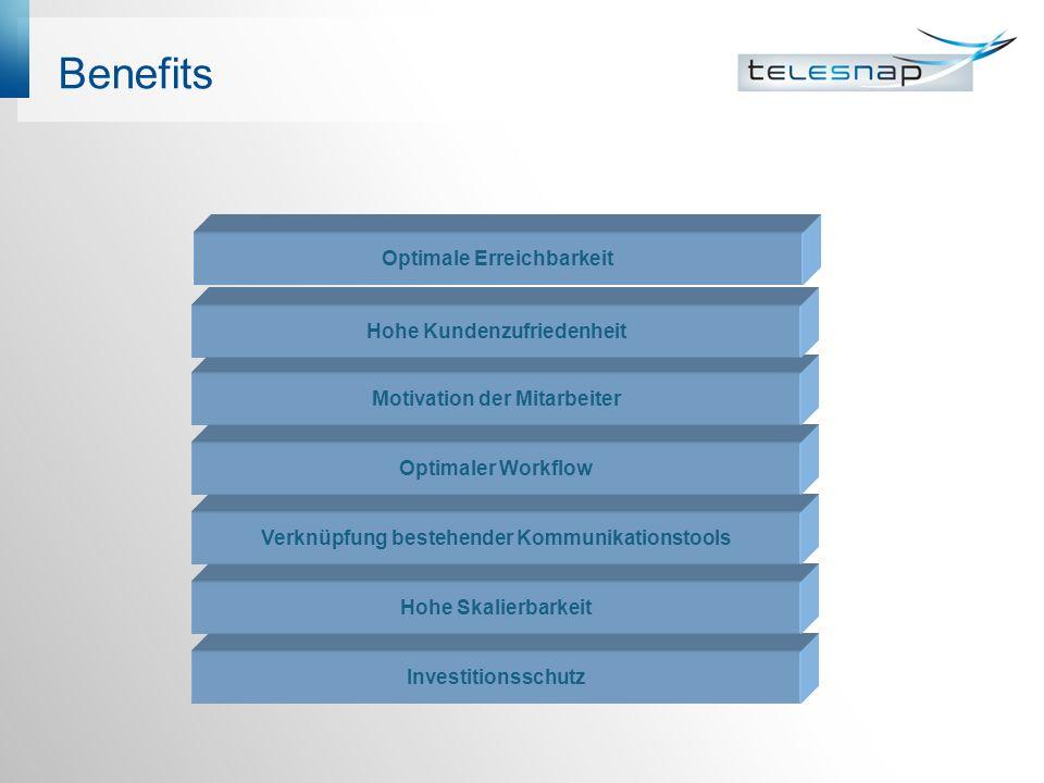 Benefits Optimale Erreichbarkeit Hohe Kundenzufriedenheit