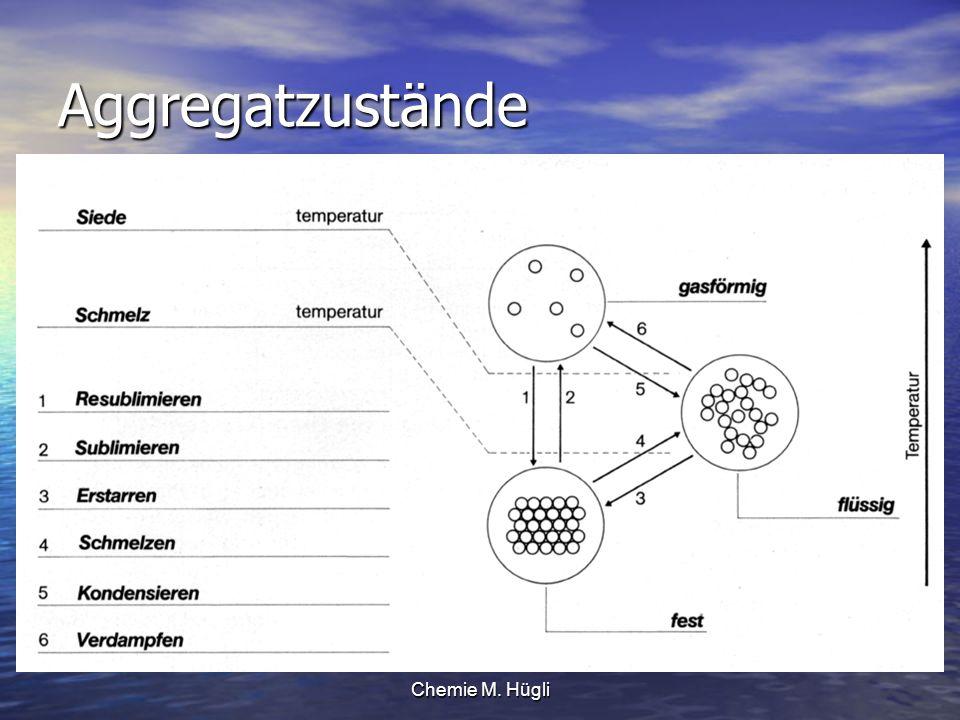 Aggregatzustände Chemie M. Hügli