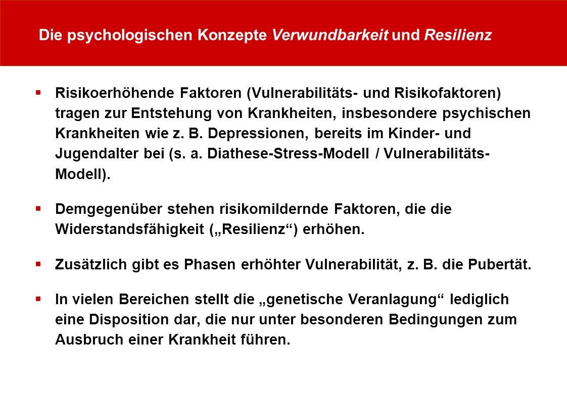 Die psychologischen Konzepte Verwundbarkeit und Resilienz