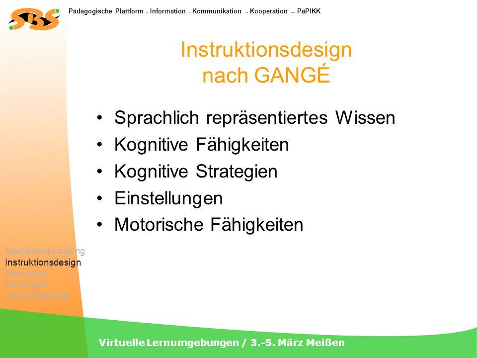 Instruktionsdesign nach GANGÉ