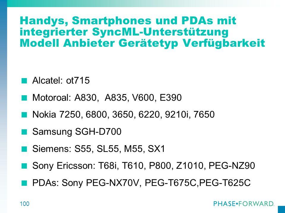 Handys, Smartphones und PDAs mit integrierter SyncML-Unterstützung Modell Anbieter Gerätetyp Verfügbarkeit