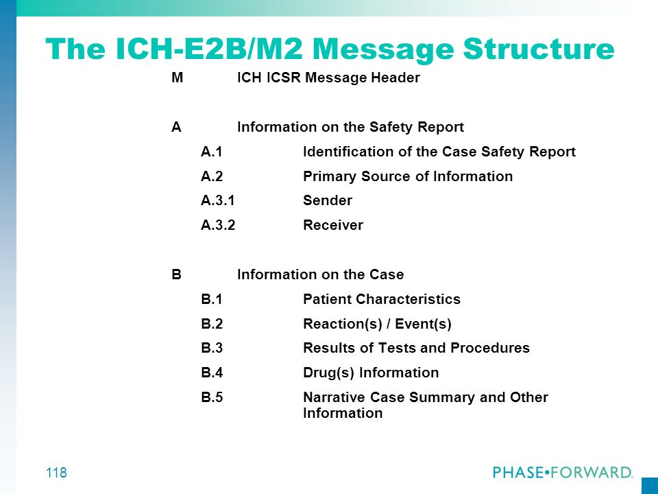 The ICH-E2B/M2 Message Structure