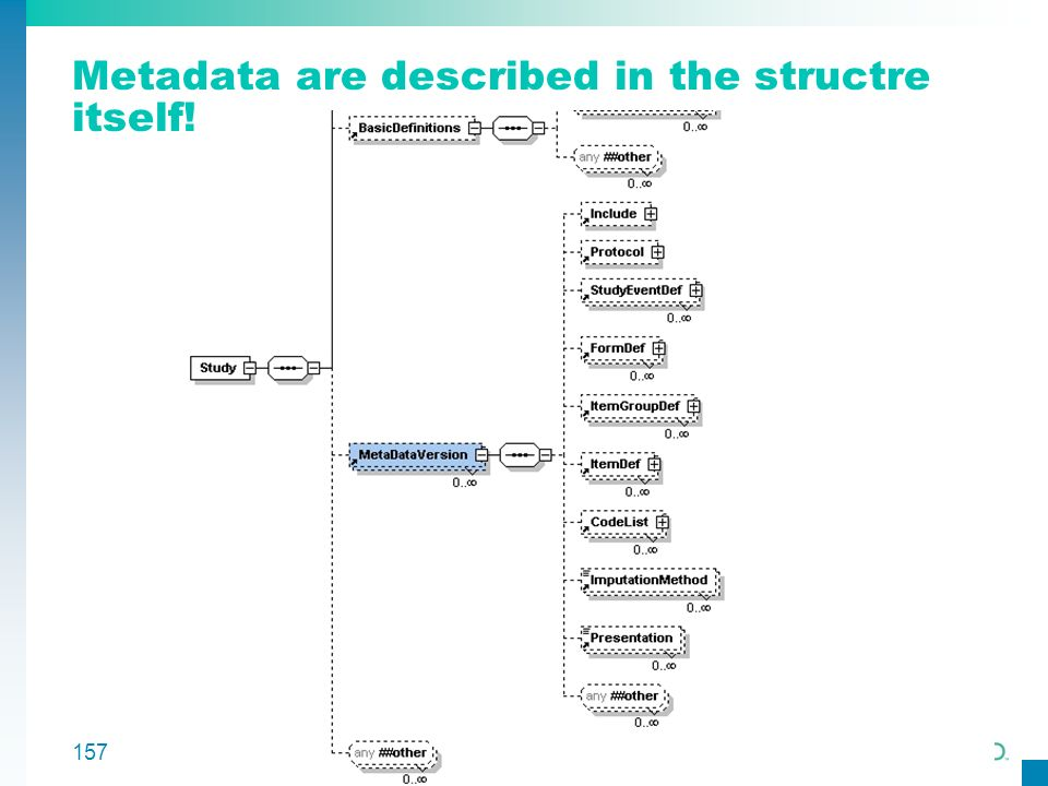 Metadata are described in the structre itself!