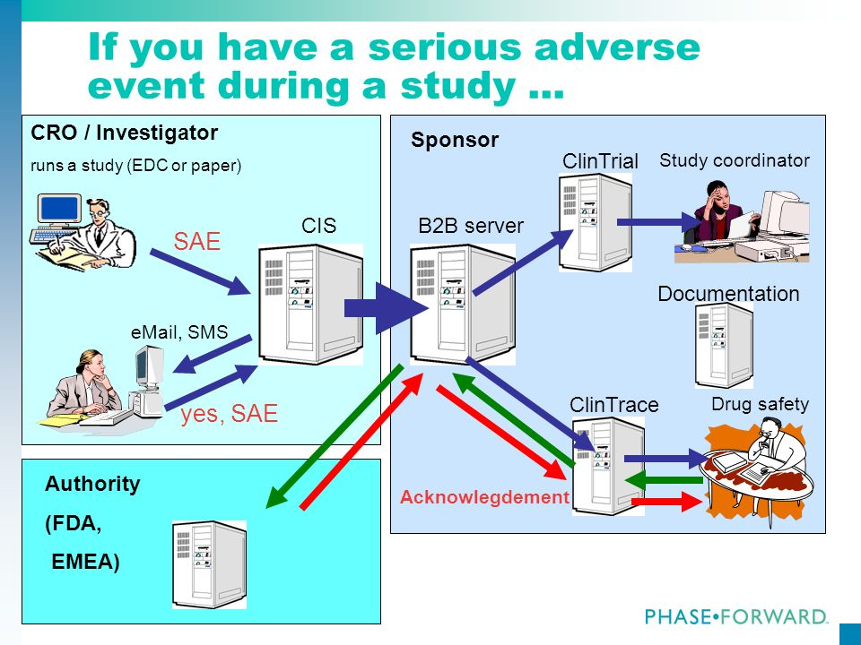 If you have a serious adverse event during a study ...