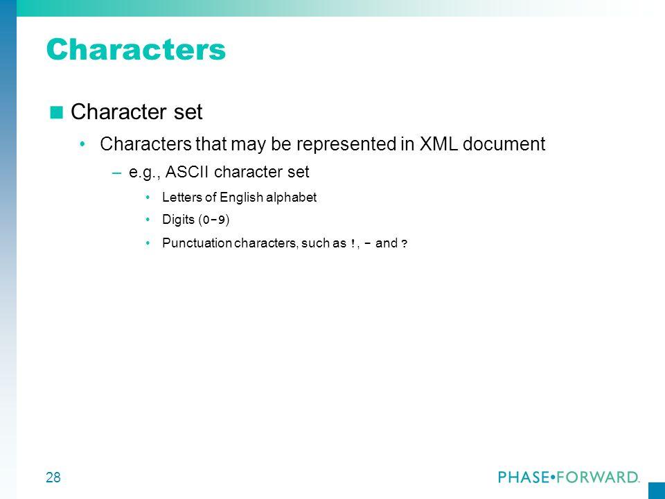 Characters Character set