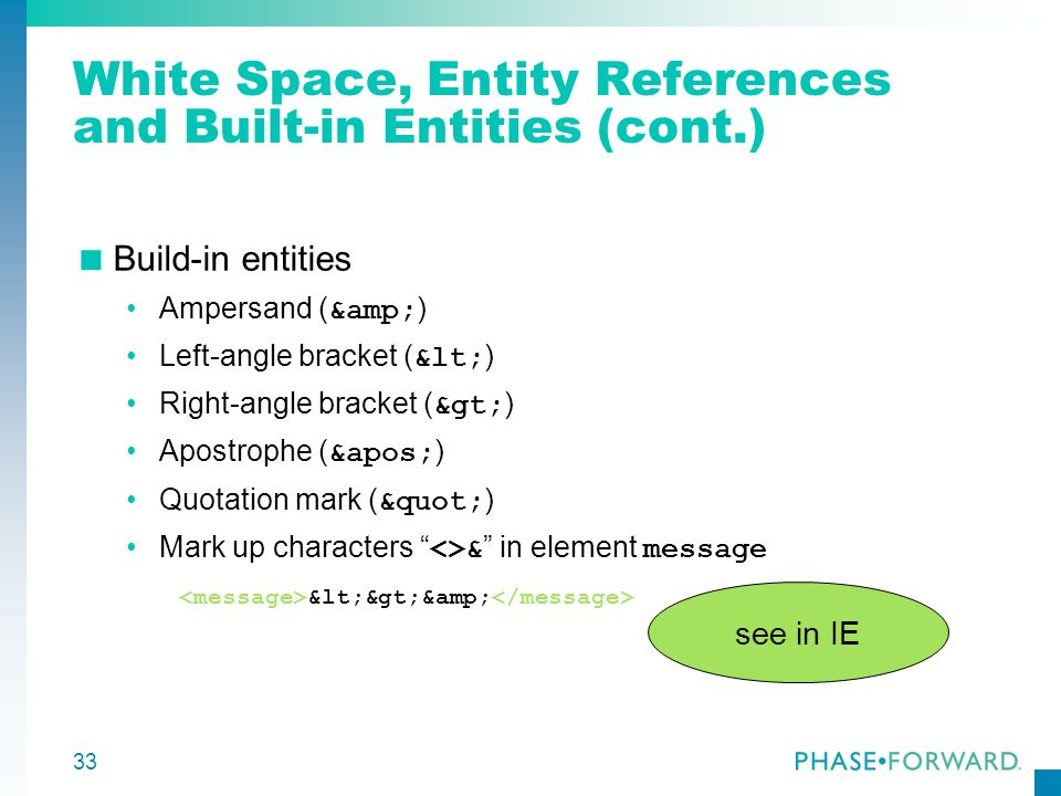 White Space, Entity References and Built-in Entities (cont.)