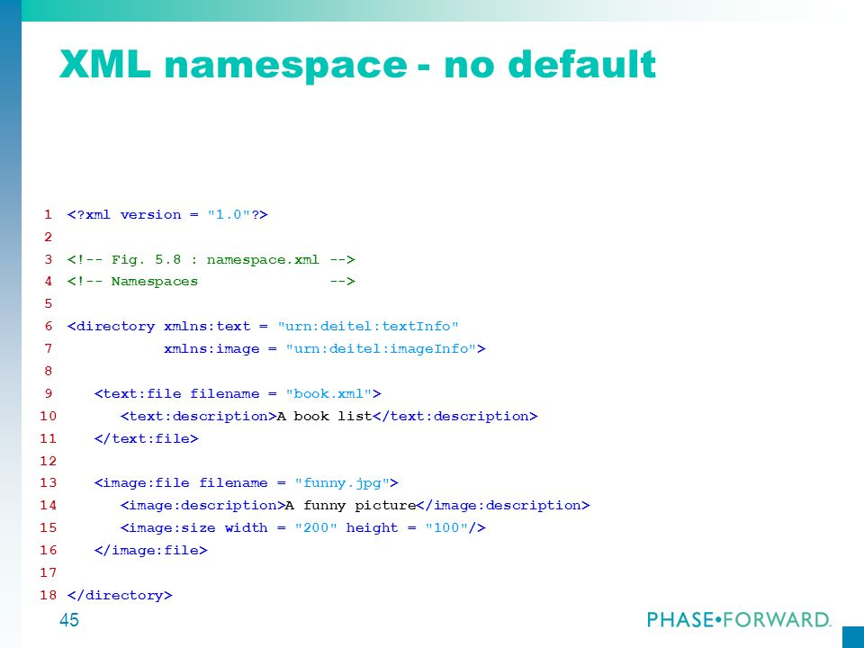 XML namespace - no default