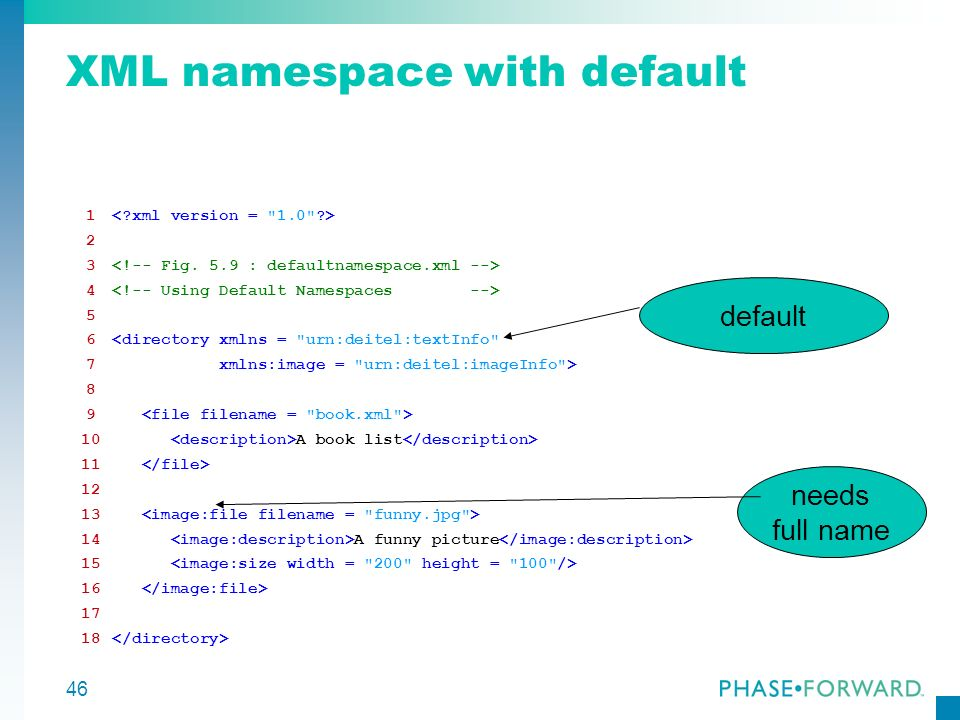 XML namespace with default