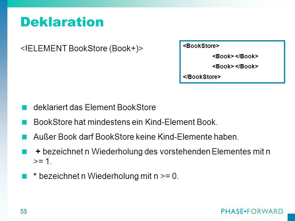 Deklaration <!ELEMENT BookStore (Book+)>