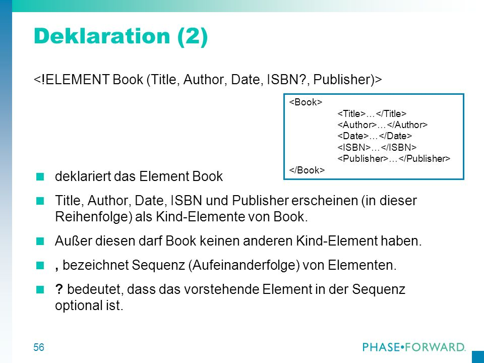 Deklaration (2) <!ELEMENT Book (Title, Author, Date, ISBN , Publisher)> deklariert das Element Book.