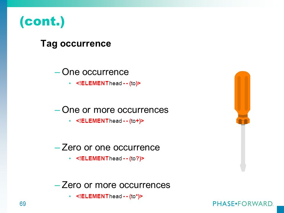 (cont.) Tag occurrence One occurrence One or more occurrences