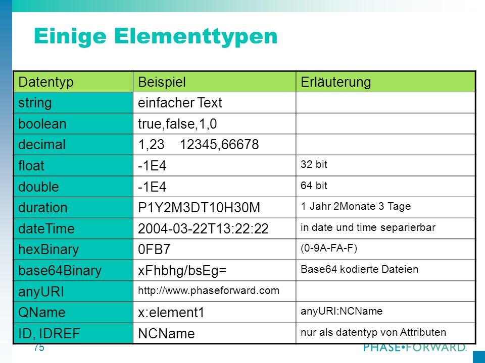 Einige Elementtypen Datentyp Beispiel Erläuterung string
