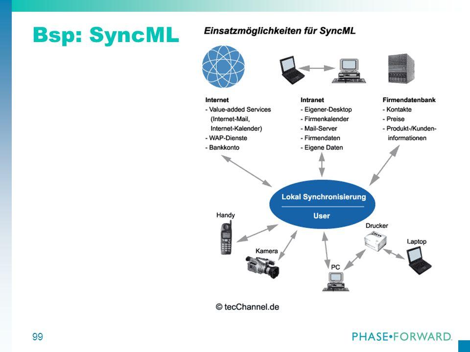 Bsp: SyncML