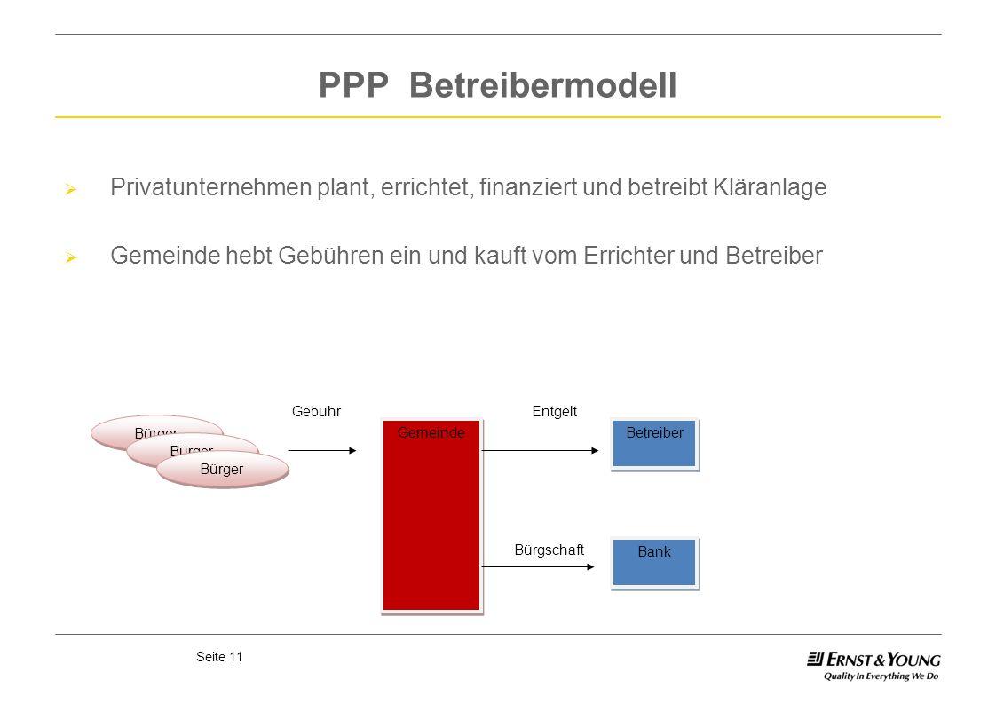 PPP Betreibermodell Privatunternehmen plant, errichtet, finanziert und betreibt Kläranlage.
