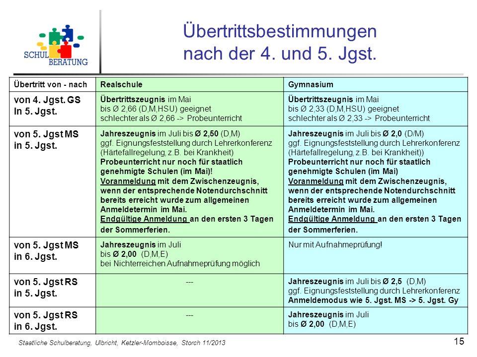 Übertrittsbestimmungen nach der 4. und 5. Jgst.