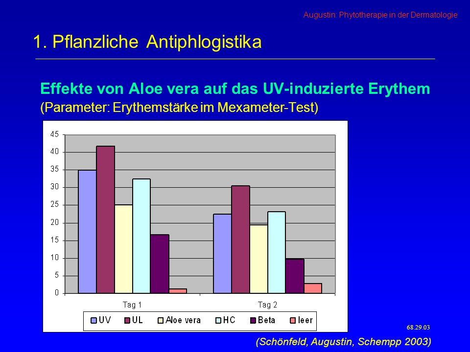 1. Pflanzliche Antiphlogistika