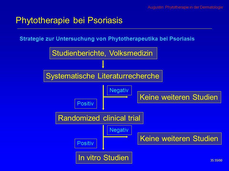 Phytotherapie bei Psoriasis