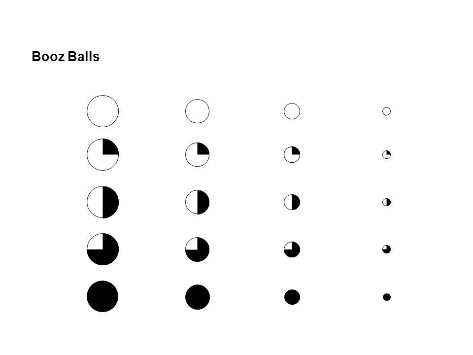Booz Balls