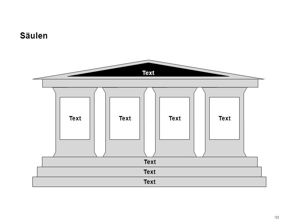 Säulen Text