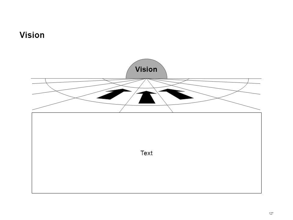 Vision Vision Text