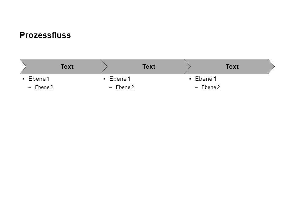 Prozessfluss Text Ebene 1 Ebene 2