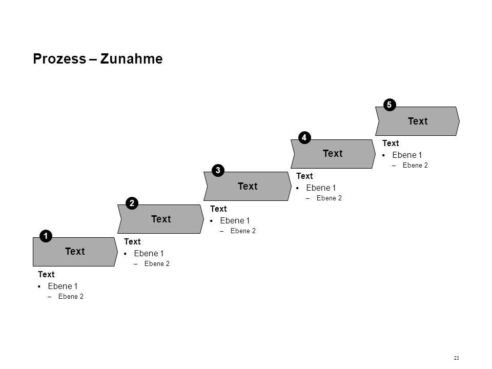Prozess – Zunahme Text 1 2 3 4 5 Ebene 1 Ebene 2