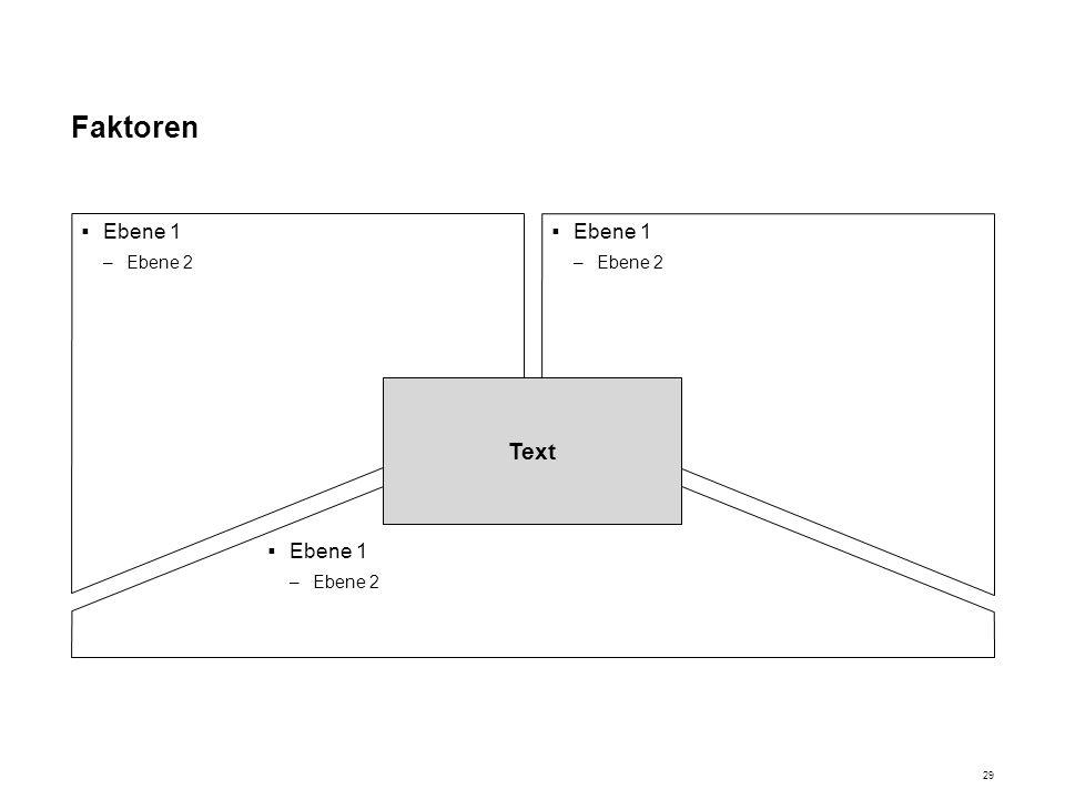 Faktoren Text Ebene 1 Ebene 2