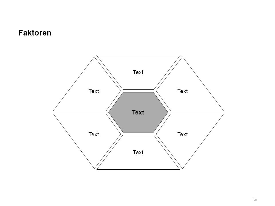 Faktoren Text