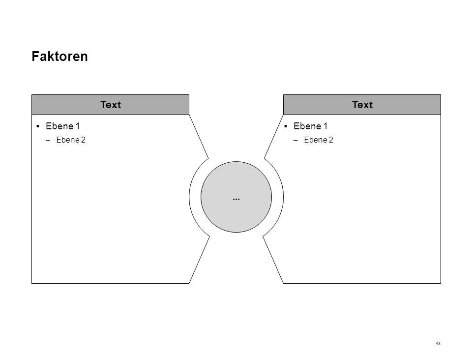 Faktoren Text ... Ebene 1 Ebene 2