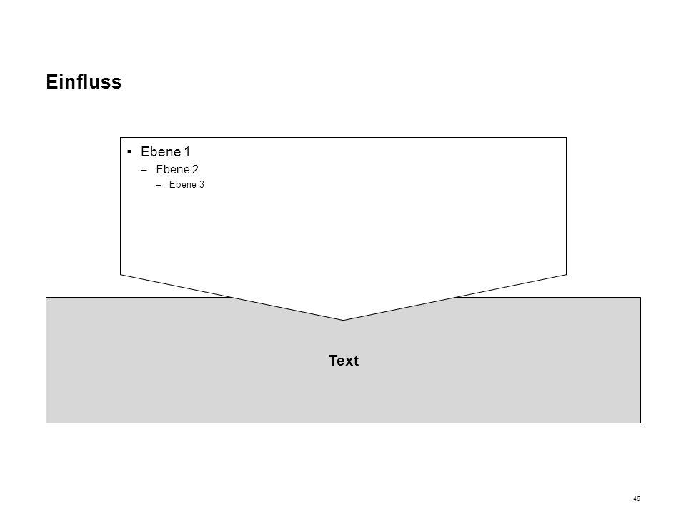 Einfluss Text Ebene 1 Ebene 2 Ebene 3