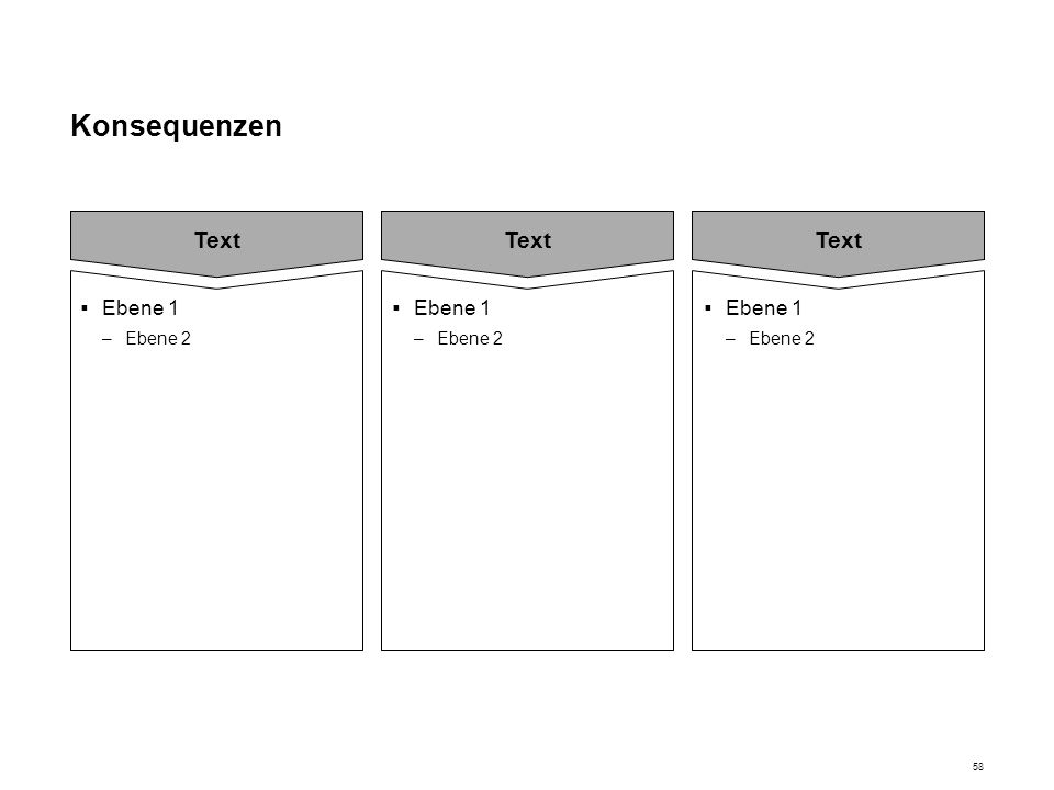 Konsequenzen Text Ebene 1 Ebene 2