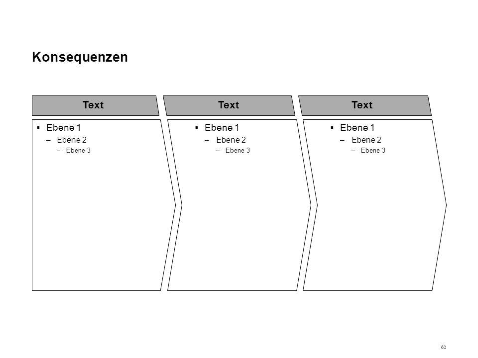 Konsequenzen Text Ebene 1 Ebene 2 Ebene 3