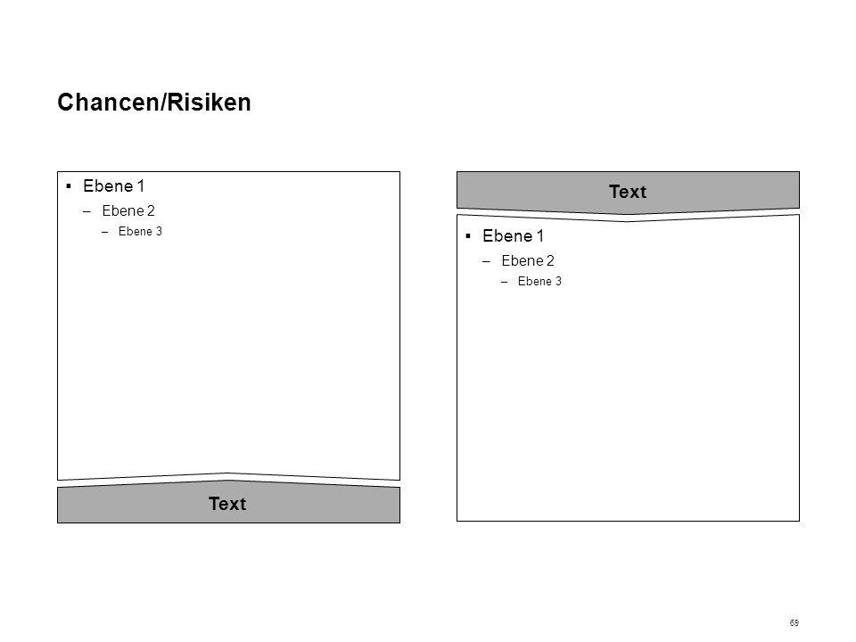 Chancen/Risiken Text Ebene 1 Ebene 2 Ebene 3