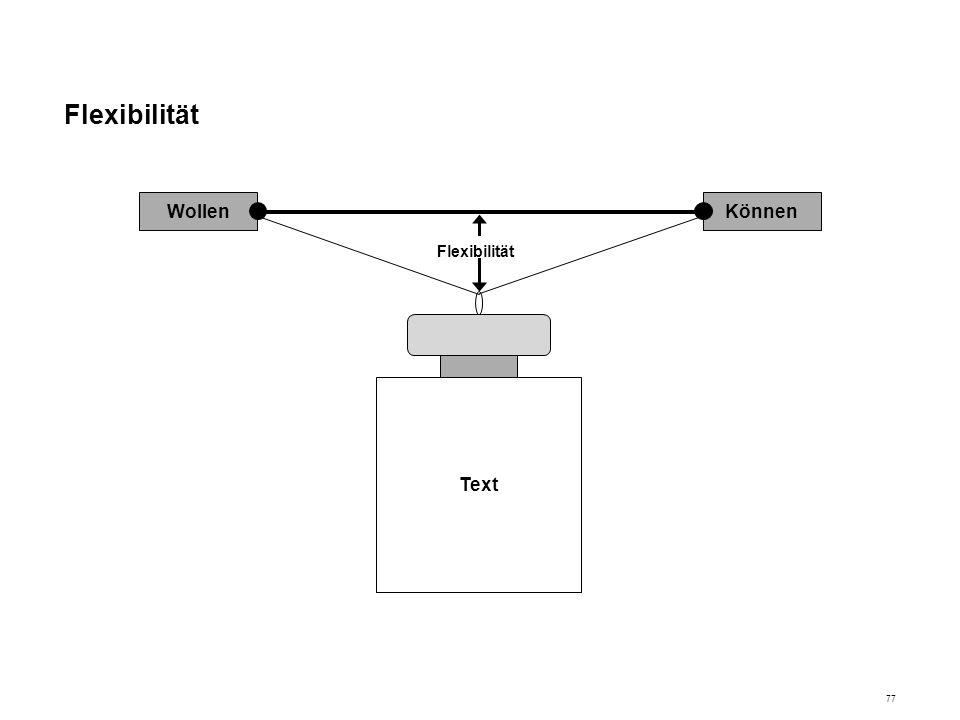 Flexibilität Text Können Wollen Flexibilität