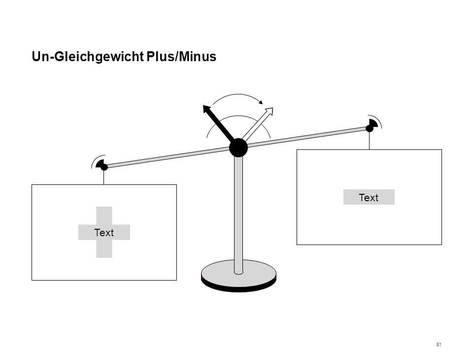 Un-Gleichgewicht Plus/Minus