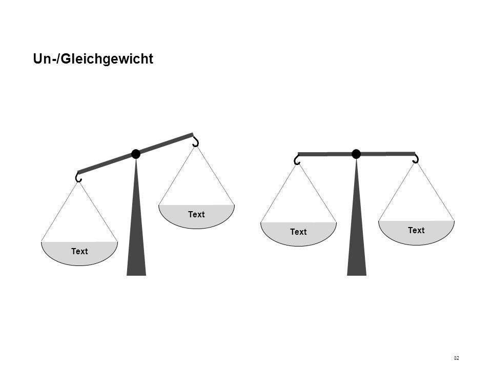 Un-/Gleichgewicht Text