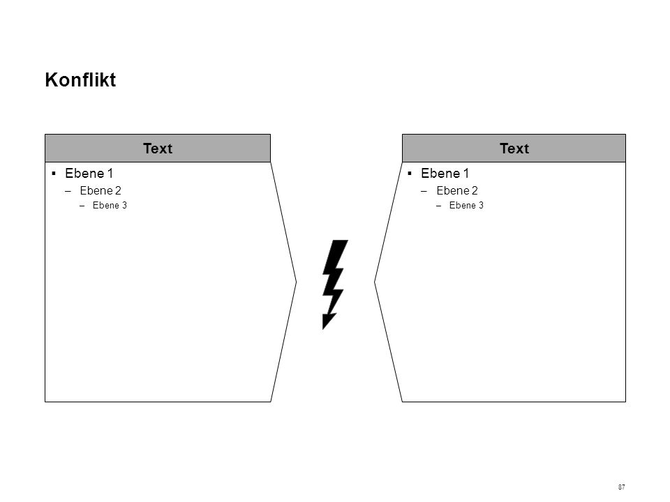 Konflikt Text Ebene 1 Ebene 2 Ebene 3