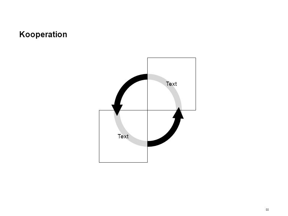 Kooperation Text
