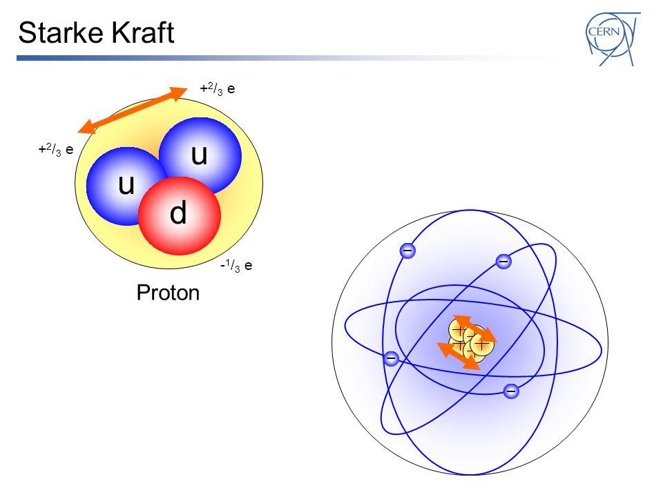 Starke Kraft +2/3 e u +2/3 e u d -1/3 e Proton
