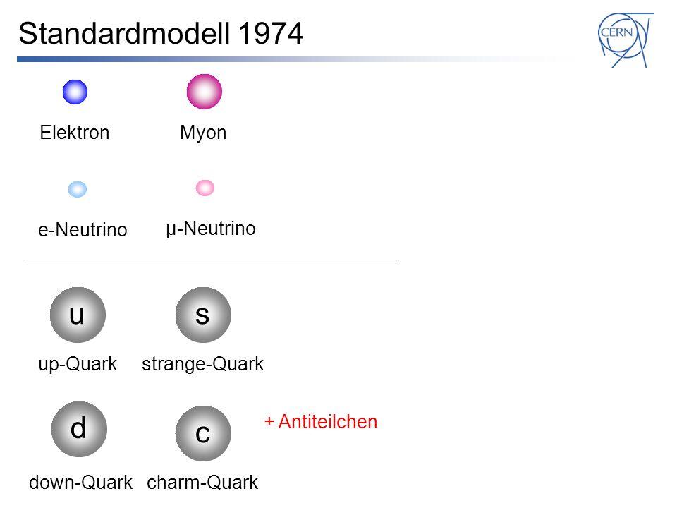 Standardmodell 1974 u s d c Elektron Myon e-Neutrino μ-Neutrino