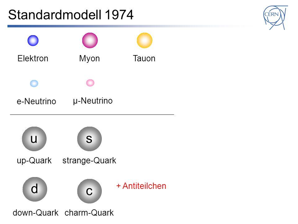 Standardmodell 1974 u s d c Elektron Myon Tauon e-Neutrino μ-Neutrino