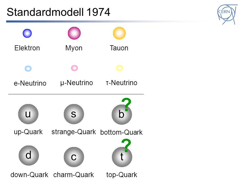Standardmodell 1974 u s b d c t Elektron Myon Tauon e-Neutrino