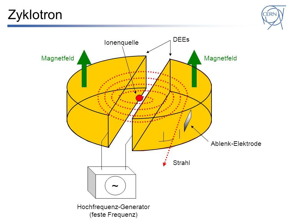 Hochfrequenz-Generator